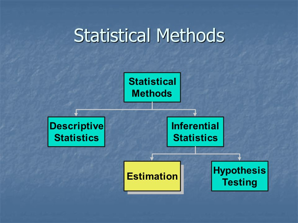 Statistical Methods Statistical Methods Descriptive Inferential
