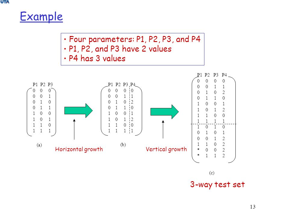 Example Four parameters: P1, P2, P3, and P4