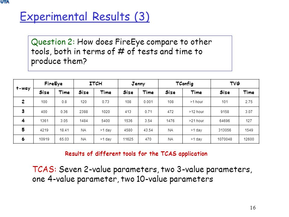 Experimental Results (3)
