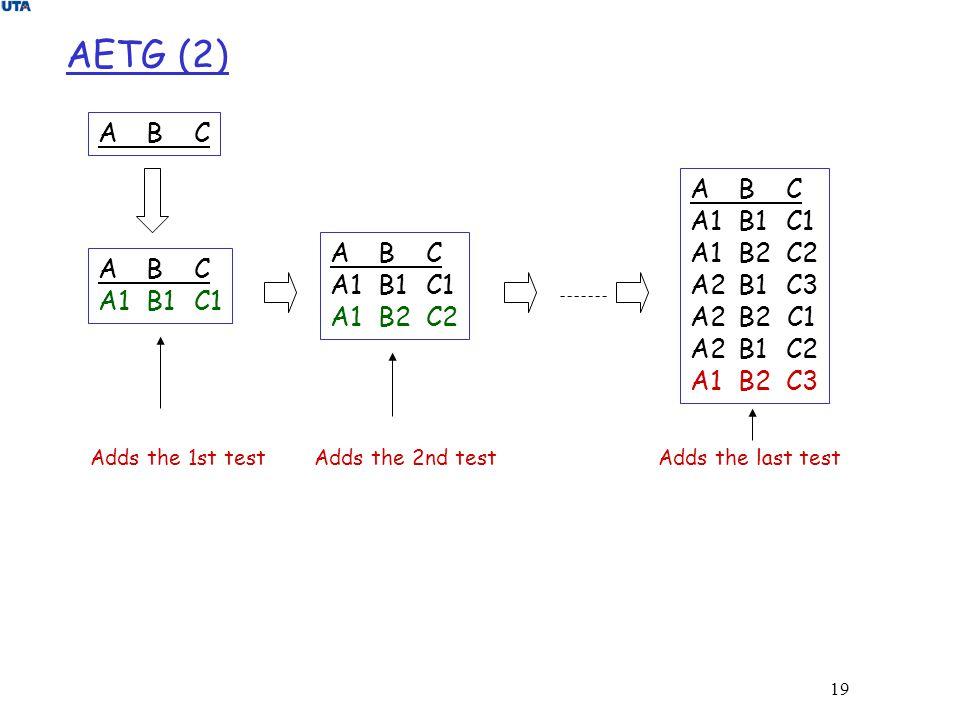 AETG (2) A B C A B C A1 B1 C1 A1 B2 C2 A2 B1 C3 A2 B2 C1 A2 B1 C2