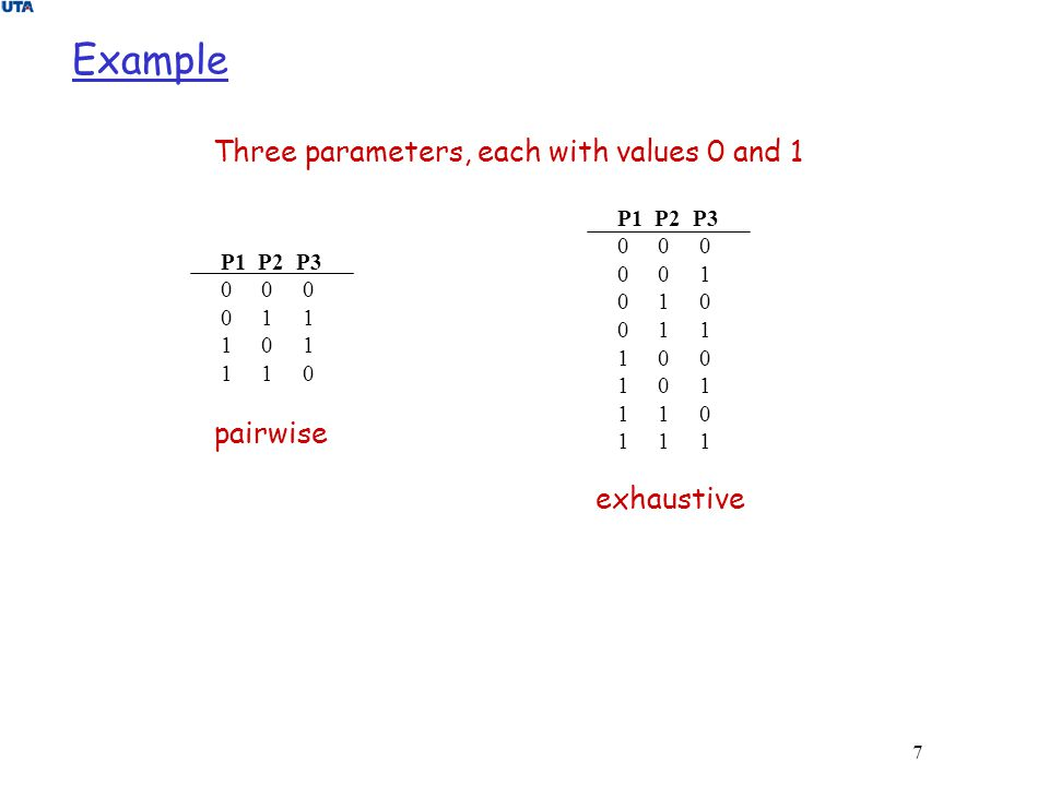 Example Three parameters, each with values 0 and 1 pairwise exhaustive