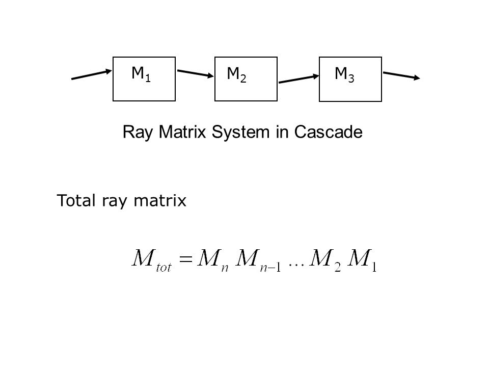 Ray Matrix System in Cascade