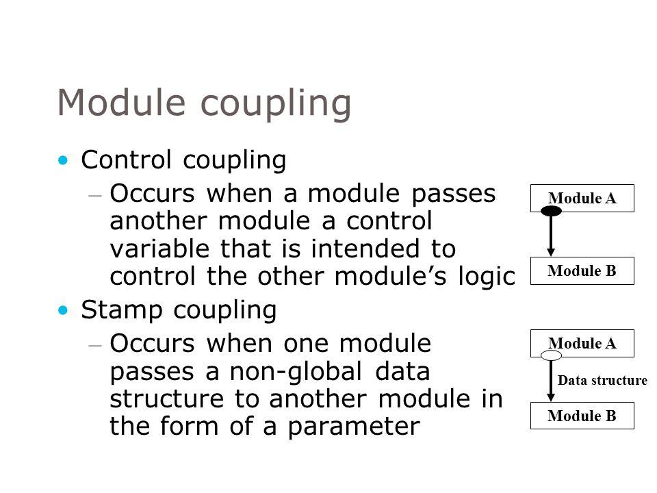 Module coupling Control coupling