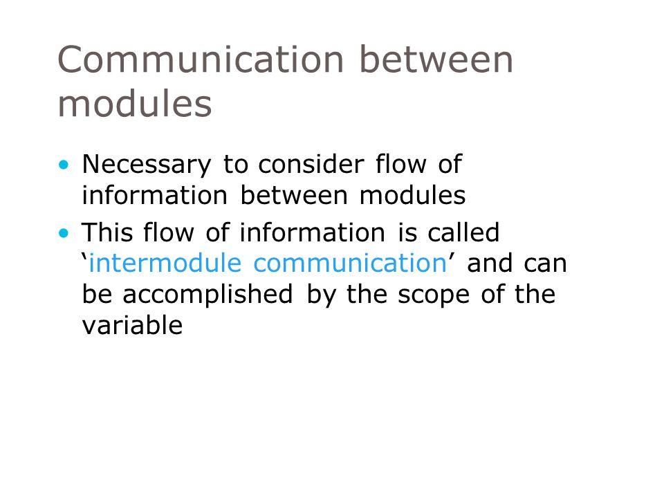 Communication between modules