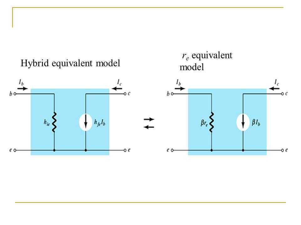 re equivalent model Hybrid equivalent model