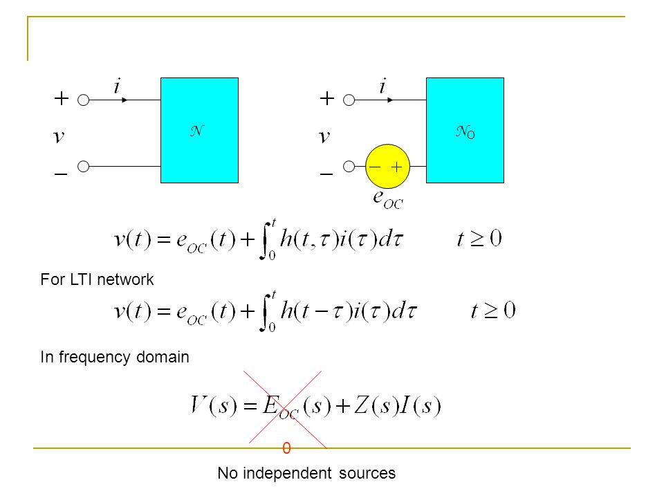 N NO For LTI network In frequency domain No independent sources