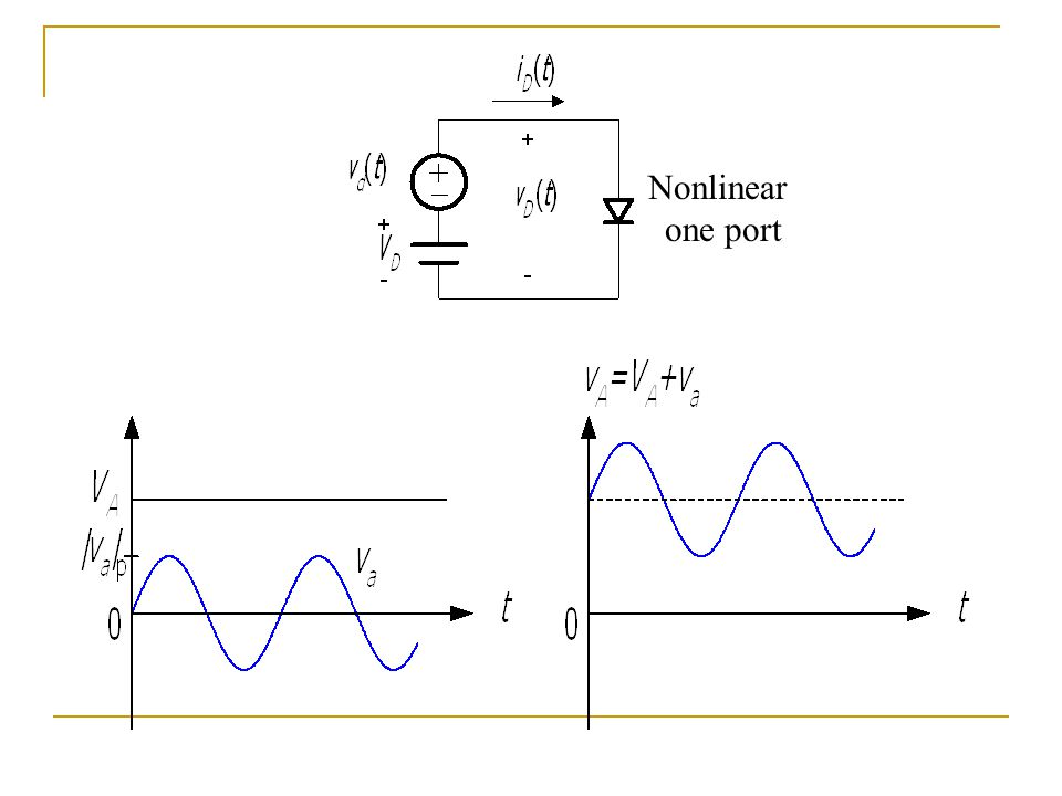 Nonlinear one port