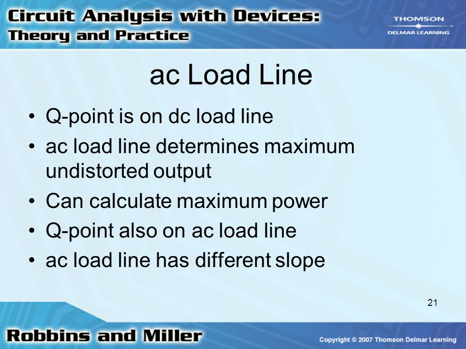 ac Load Line Q-point is on dc load line