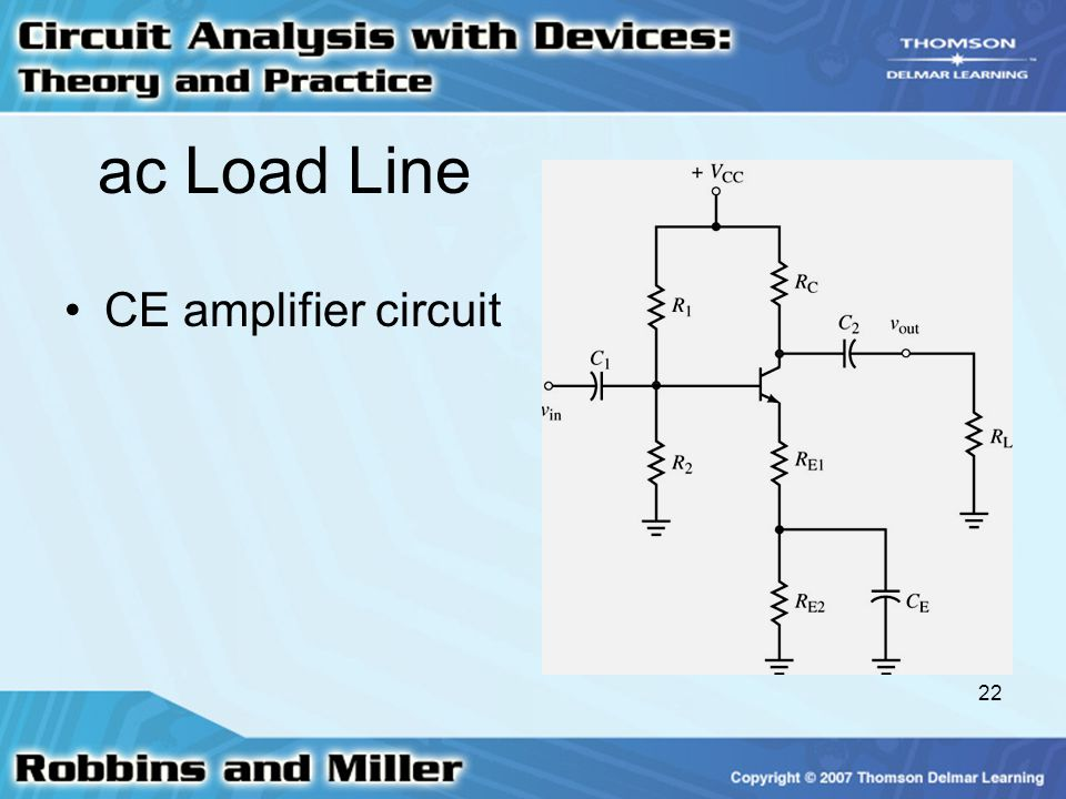 ac Load Line CE amplifier circuit