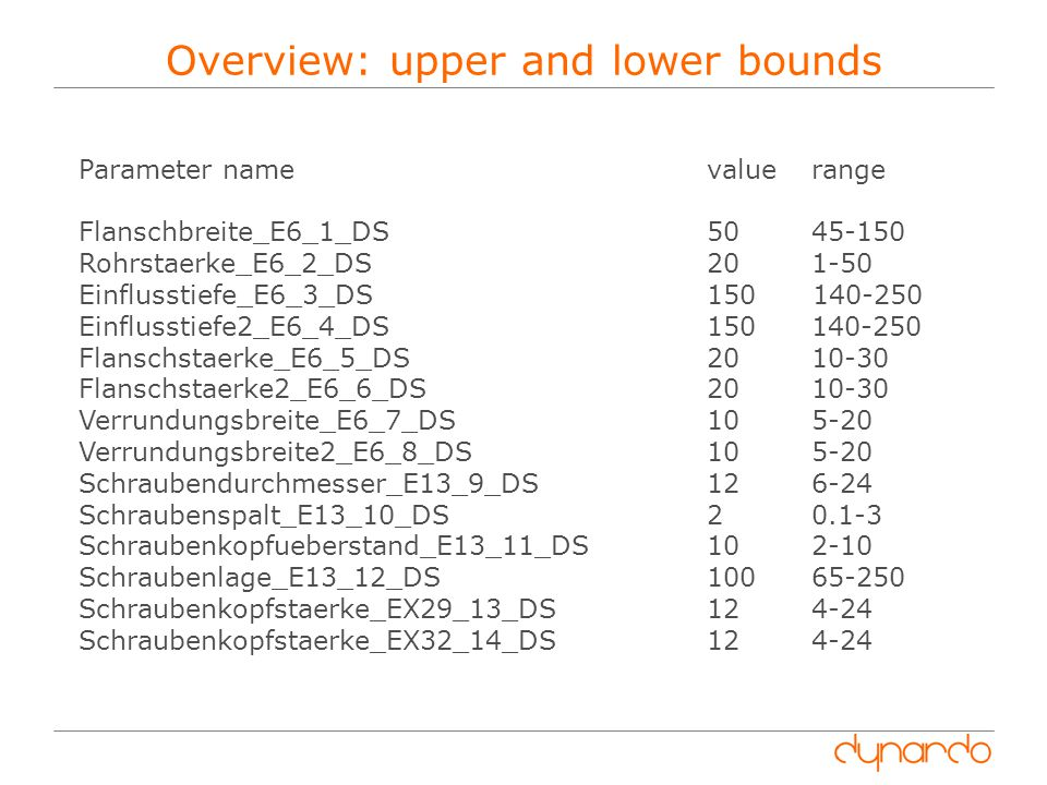 Overview: upper and lower bounds