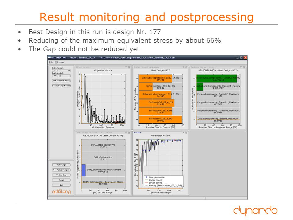 Result monitoring and postprocessing