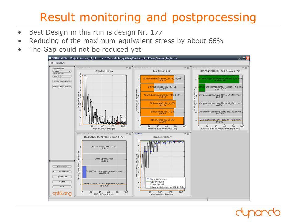 Result monitoring and postprocessing