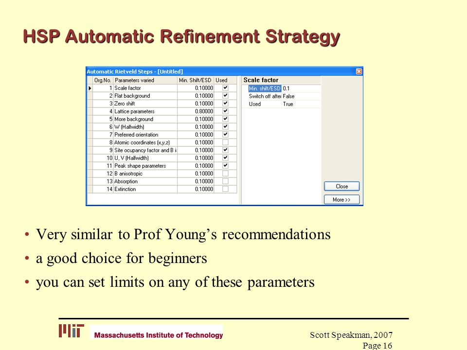 HSP Automatic Refinement Strategy