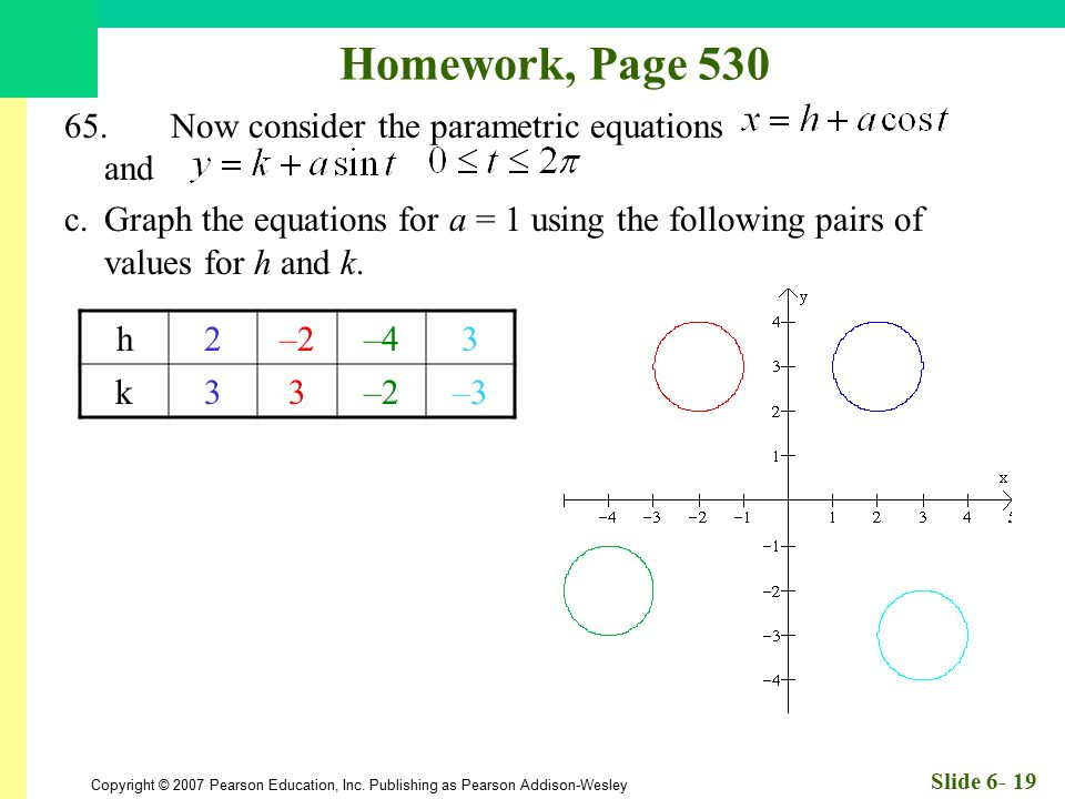 Homework, Page 530 65. Now consider the parametric equations and