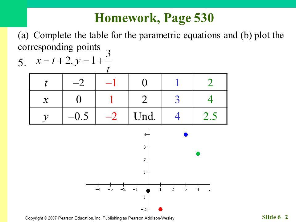 Homework, Page 530 5. t –2 –1 1 2 x 3 4 y –0.5 Und. 2.5