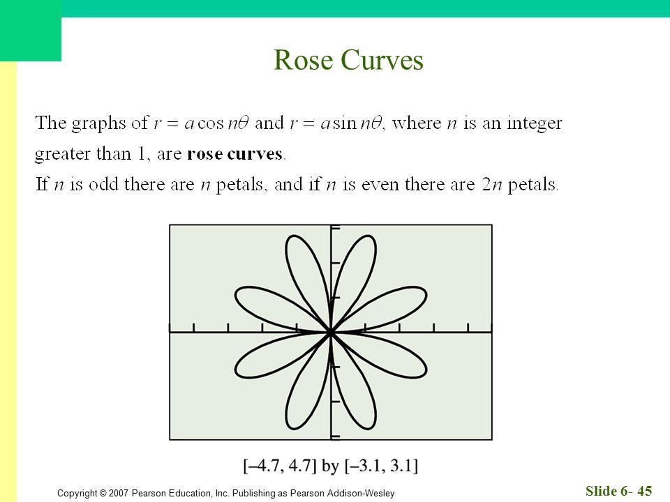 Rose Curves