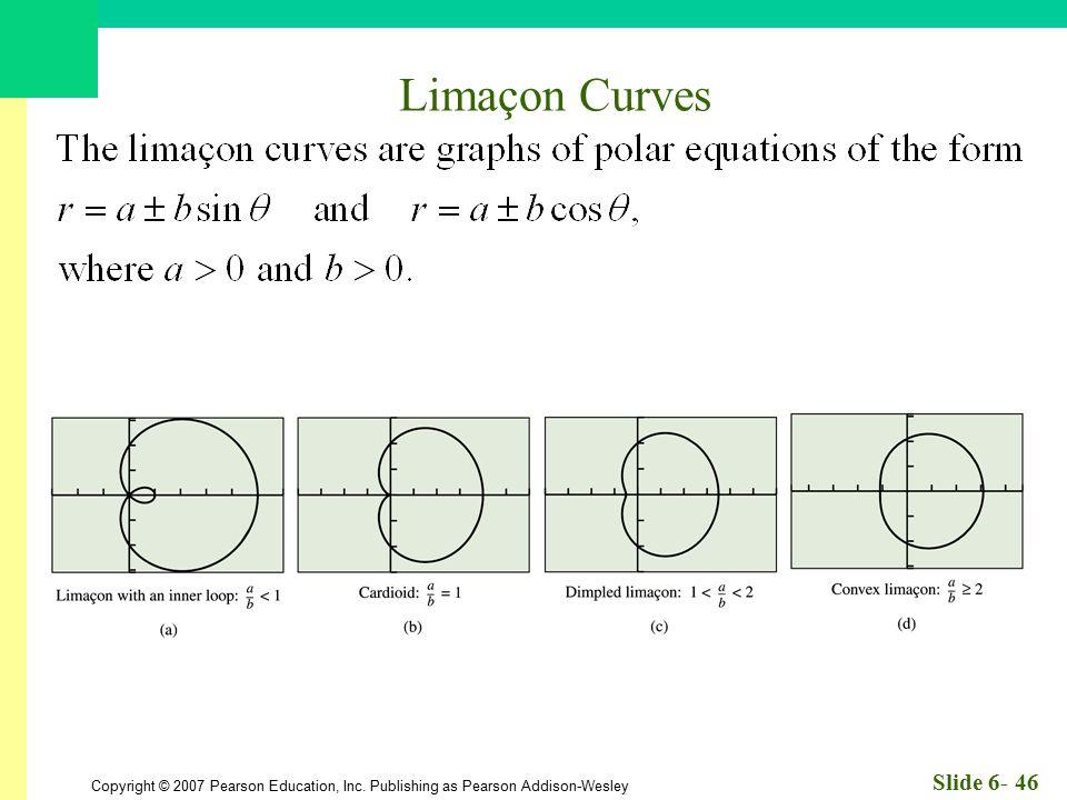 Limaçon Curves