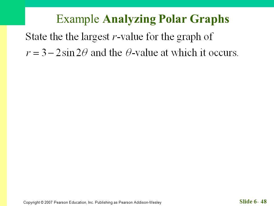 Example Analyzing Polar Graphs