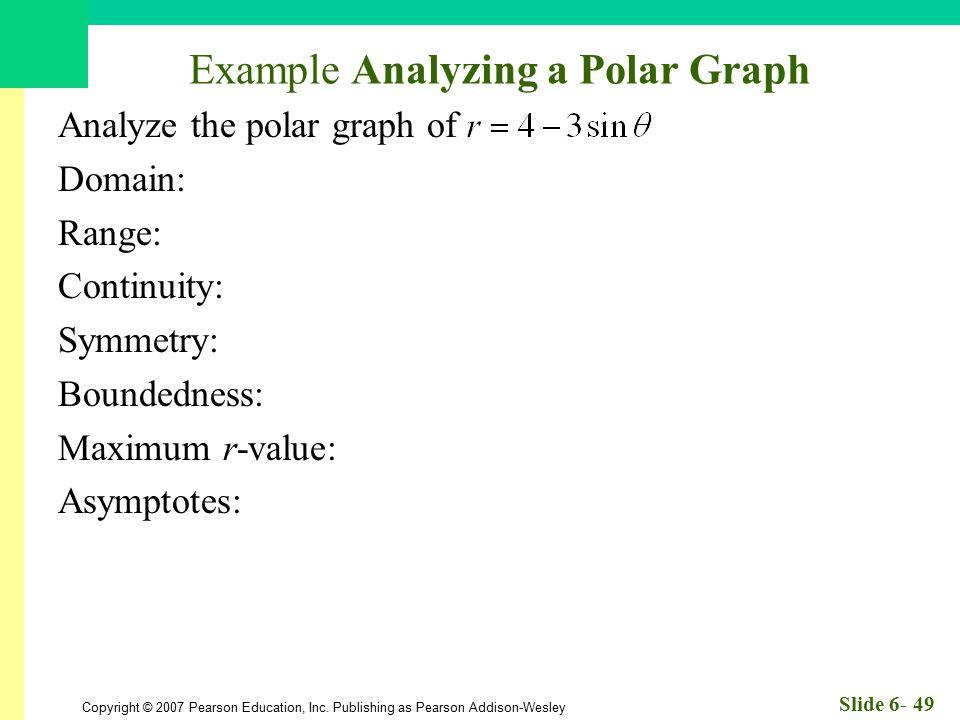 Example Analyzing a Polar Graph