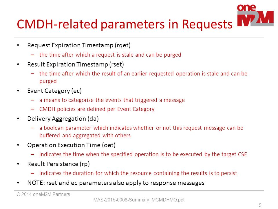 CMDH-related parameters in Requests
