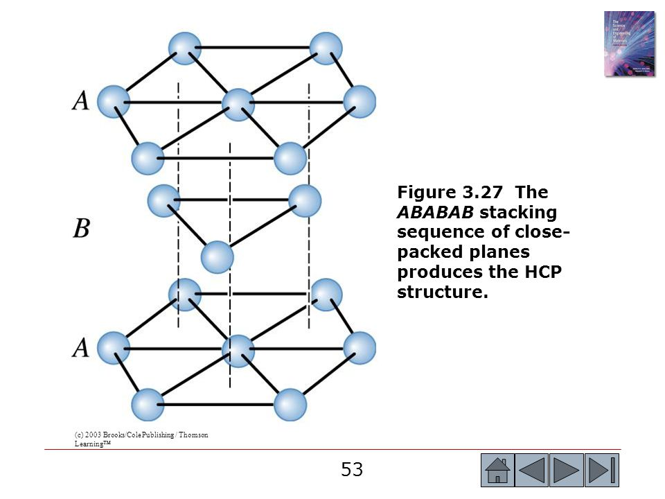 (c) 2003 Brooks/Cole Publishing / Thomson Learning™