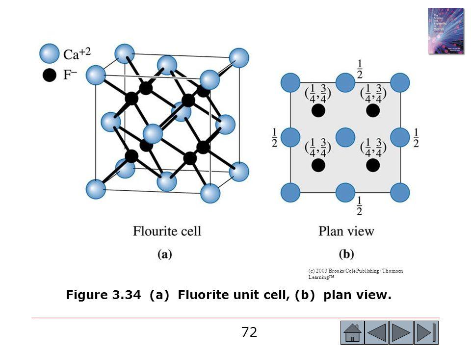 Figure 3.34 (a) Fluorite unit cell, (b) plan view.