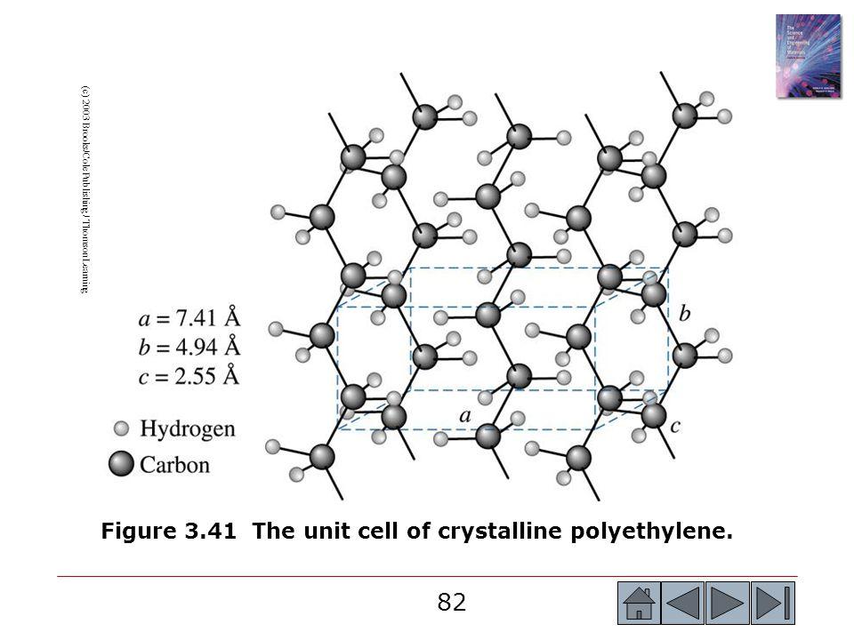 Figure 3.41 The unit cell of crystalline polyethylene.