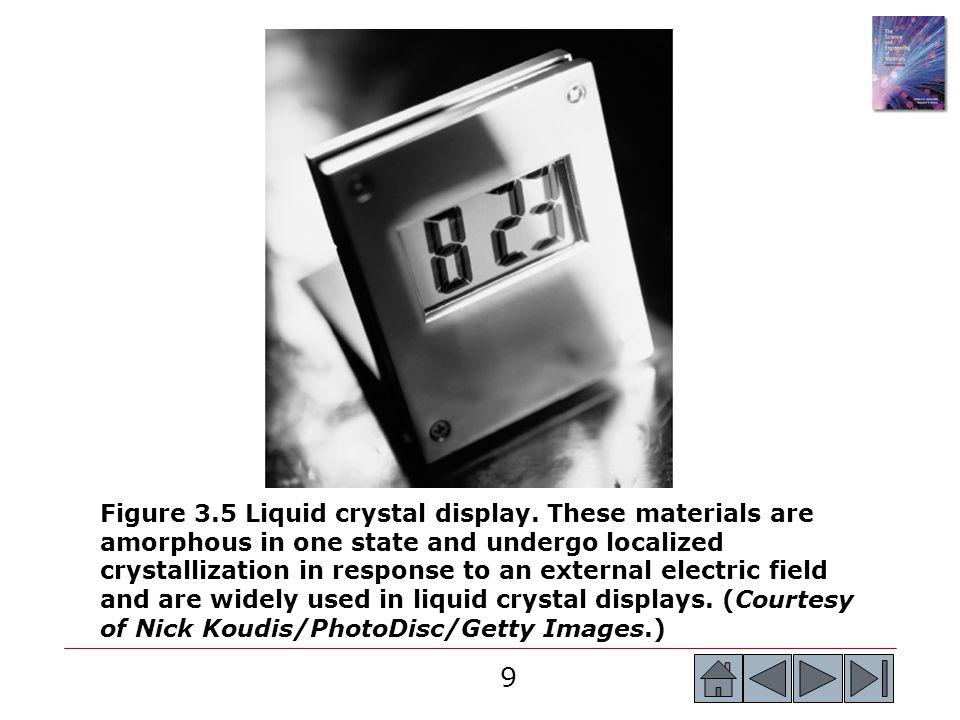 Figure 3. 5 Liquid crystal display
