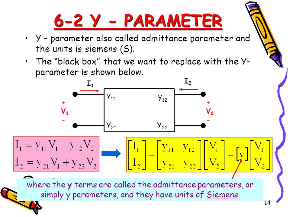 6-2 Y - PARAMETER Y – parameter also called admittance parameter and the units is siemens (S).