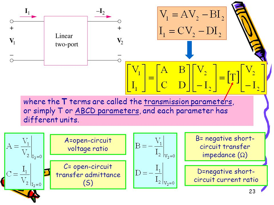 where the T terms are called the transmission parameters, or simply T or ABCD parameters, and each parameter has