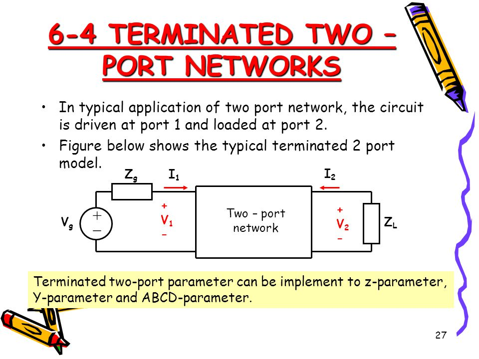 6-4 TERMINATED TWO – PORT NETWORKS
