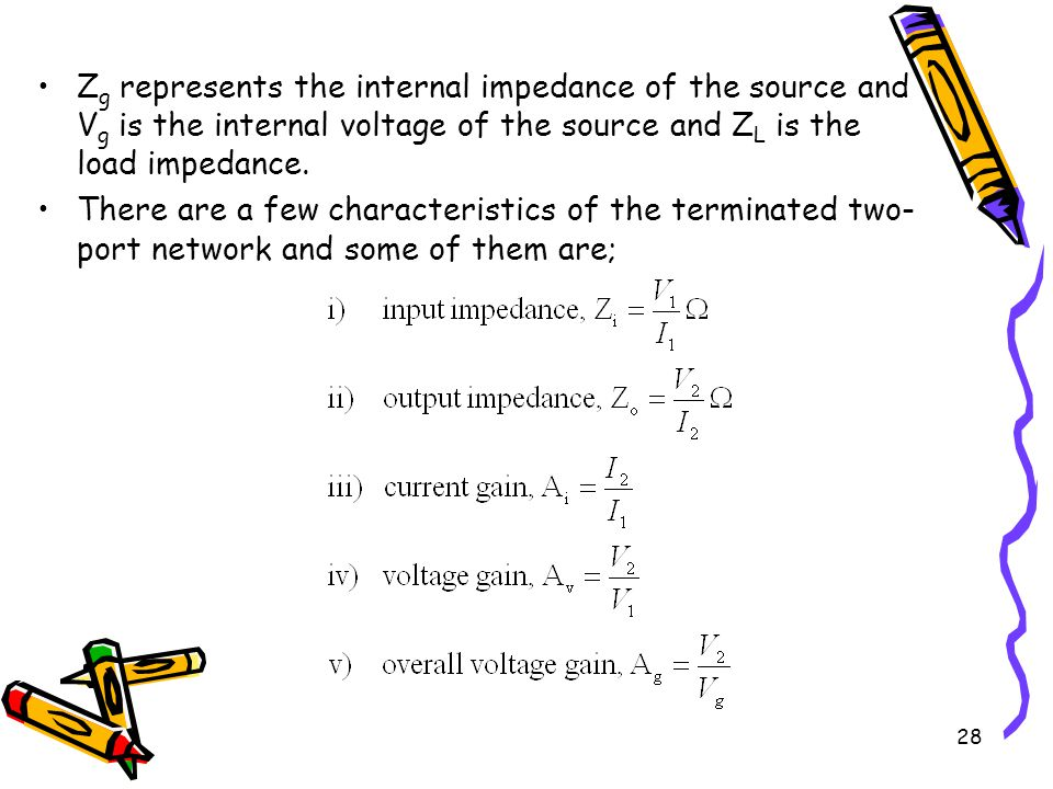 Zg represents the internal impedance of the source and Vg is the internal voltage of the source and ZL is the load impedance.