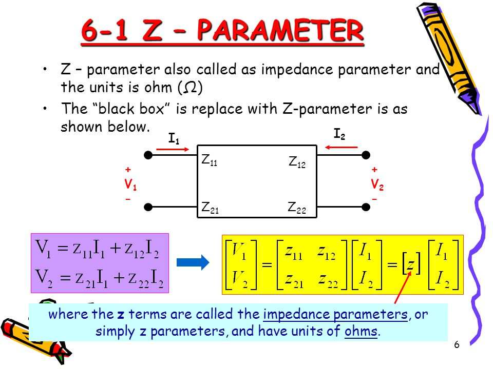 6-1 Z – PARAMETER Z – parameter also called as impedance parameter and the units is ohm (Ω)
