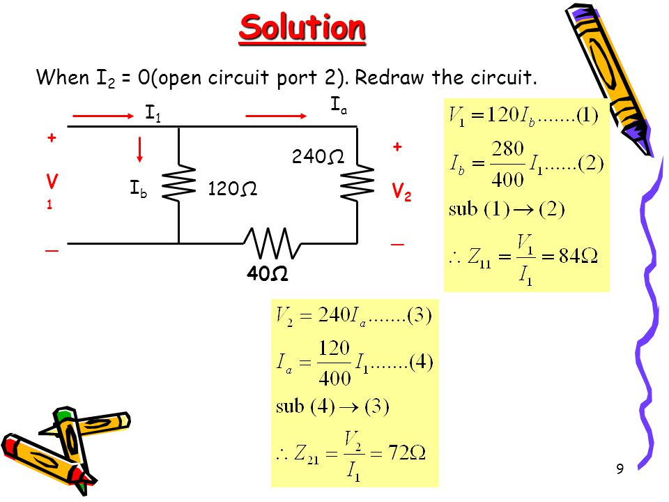 Solution When I2 = 0(open circuit port 2). Redraw the circuit. Ia I1 +