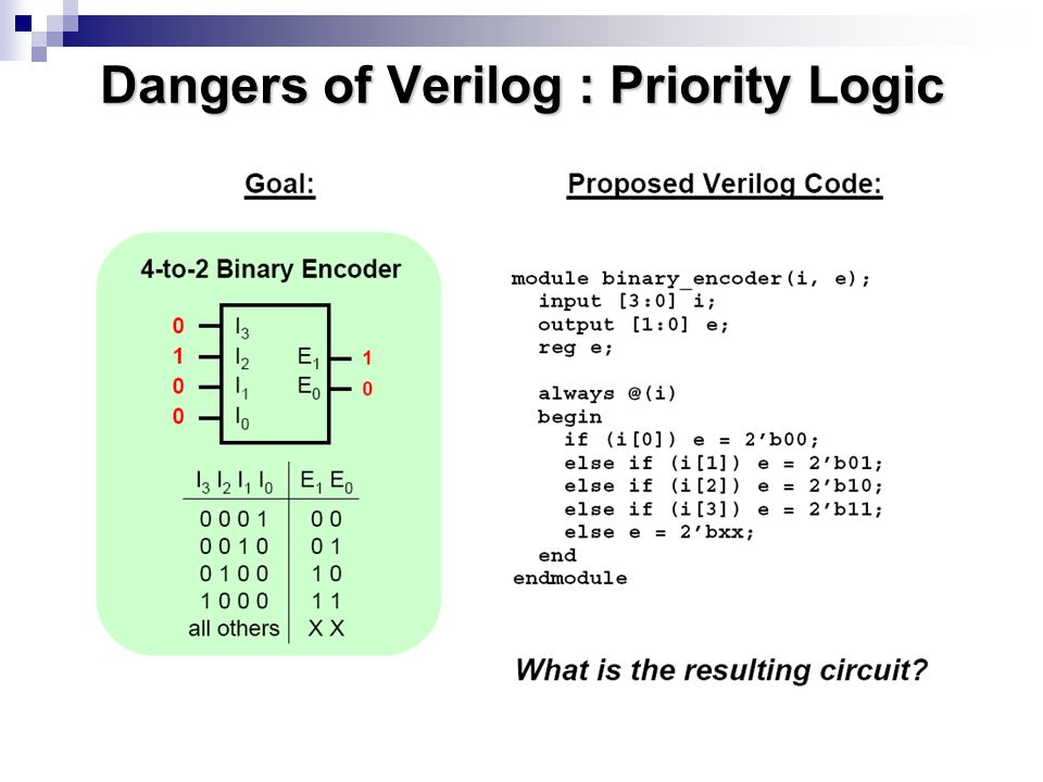 Dangers of Verilog : Priority Logic