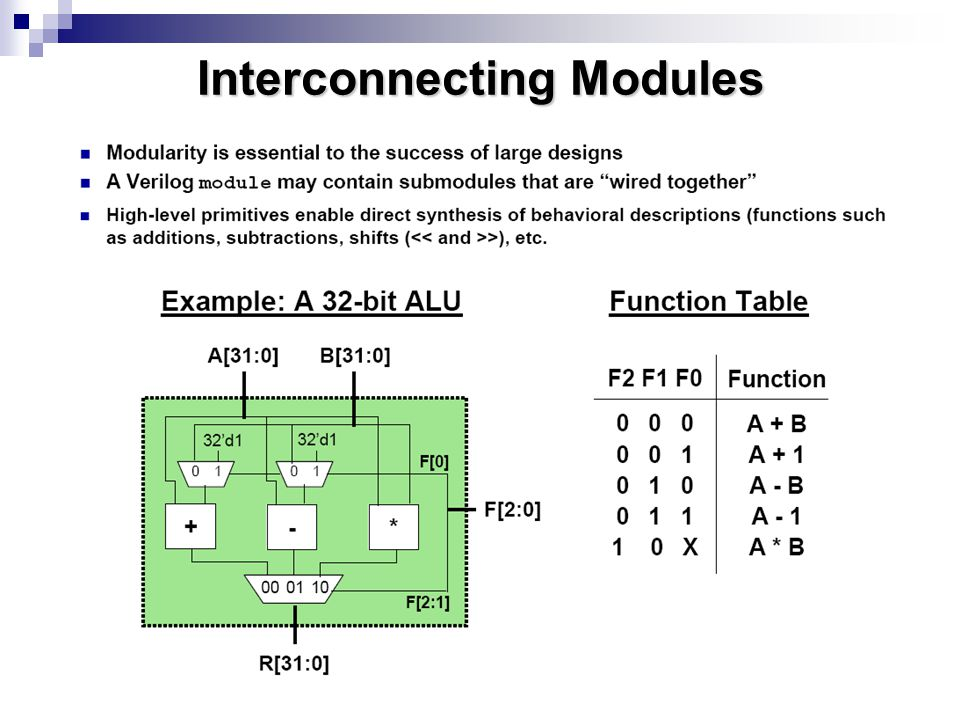 Interconnecting Modules