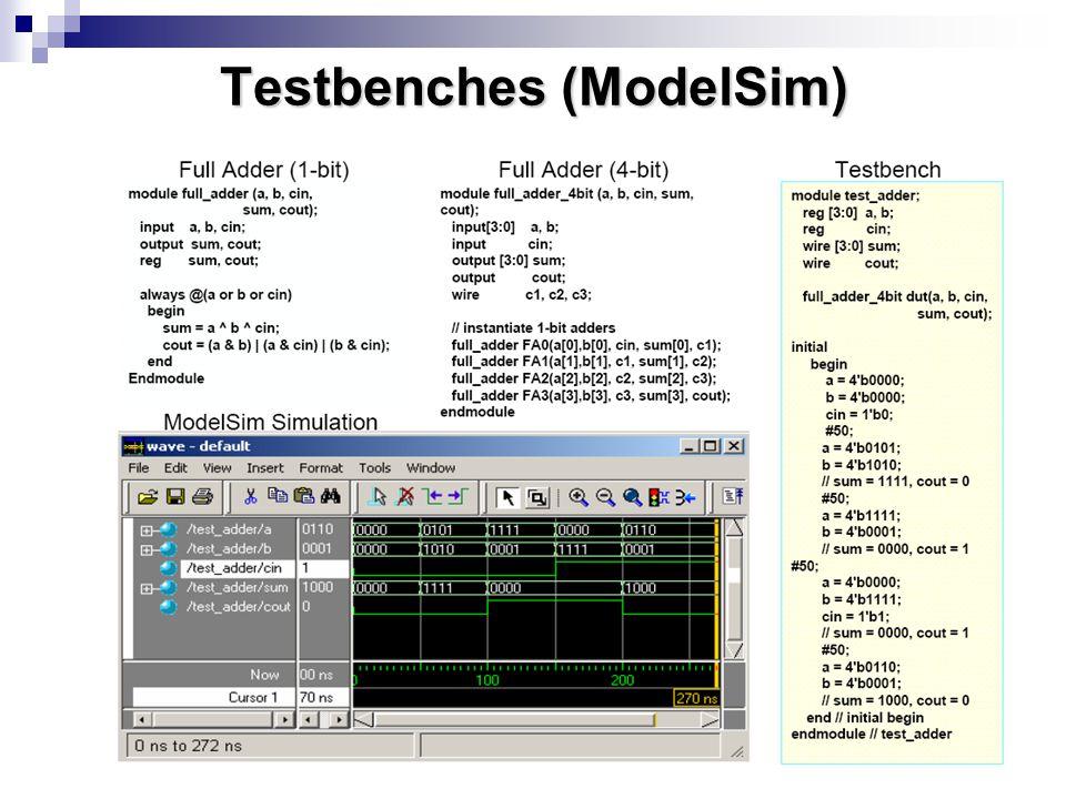 Testbenches (ModelSim)