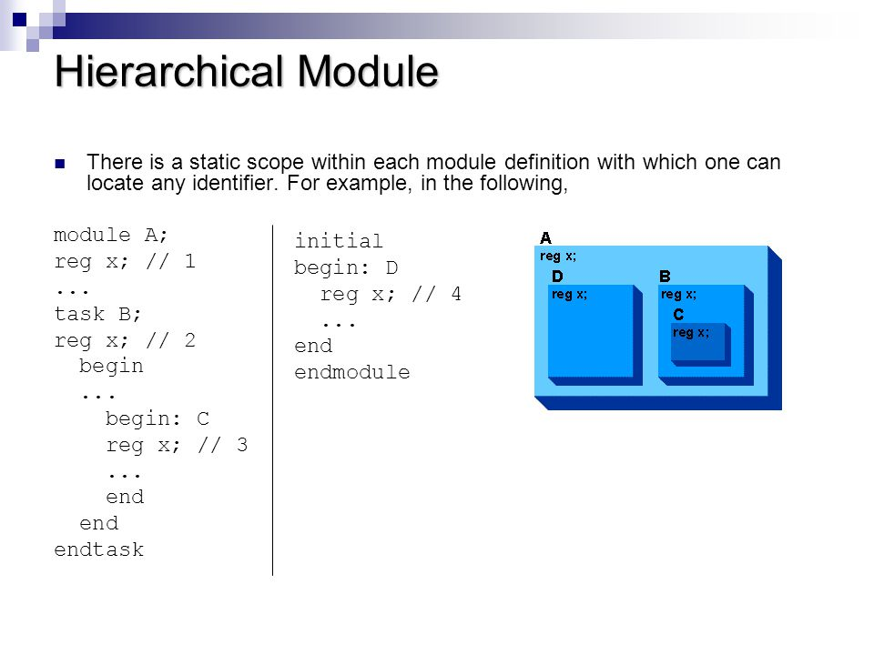 Hierarchical Module There is a static scope within each module definition with which one can locate any identifier. For example, in the following,