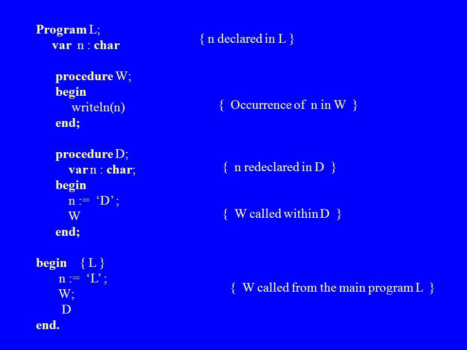 Program L; var n : char. procedure W; begin. writeln(n) end; procedure D; var n : char; n := 'D' ;