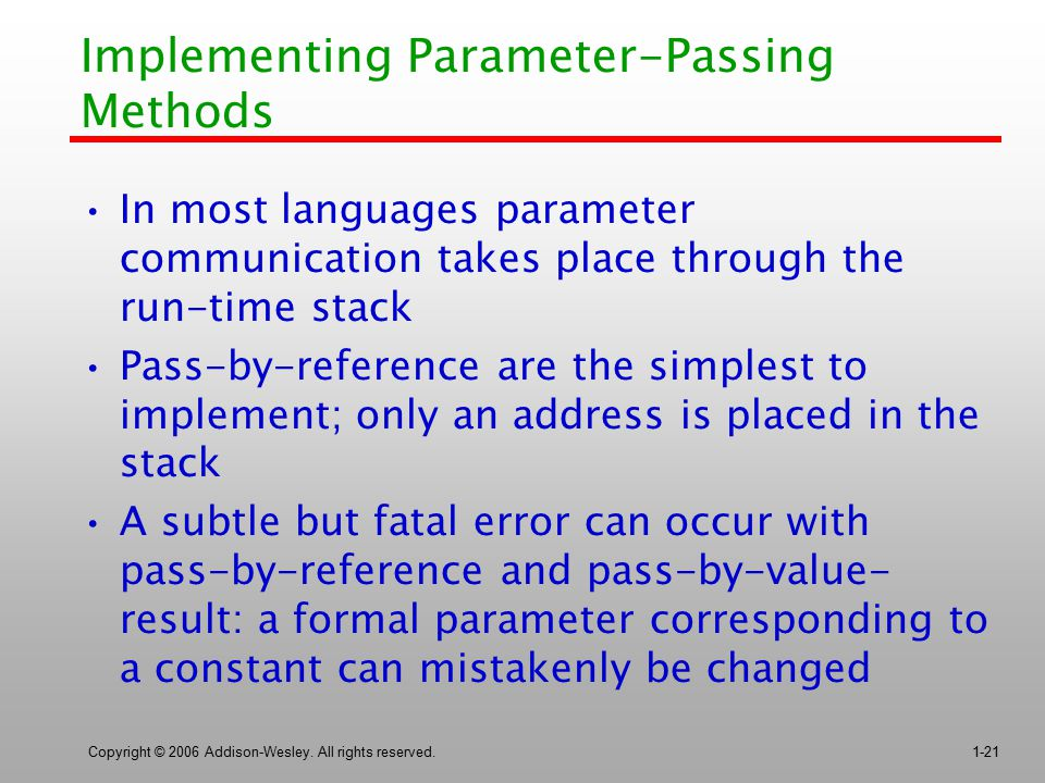 Implementing Parameter-Passing Methods