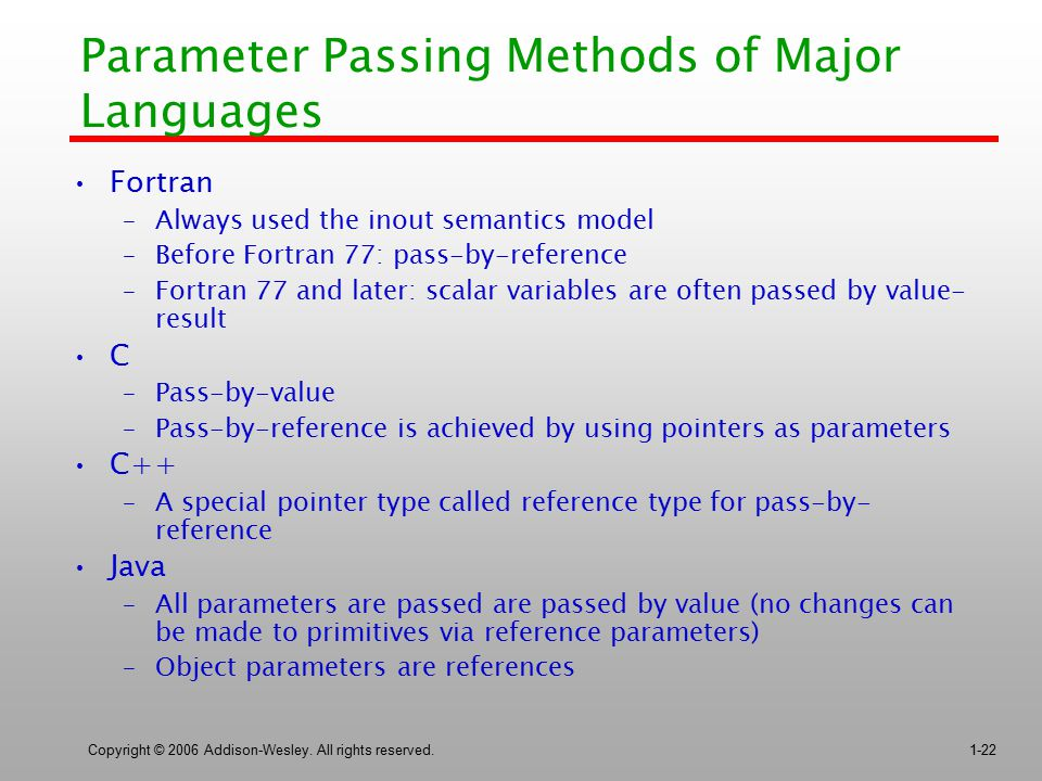 Parameter Passing Methods of Major Languages