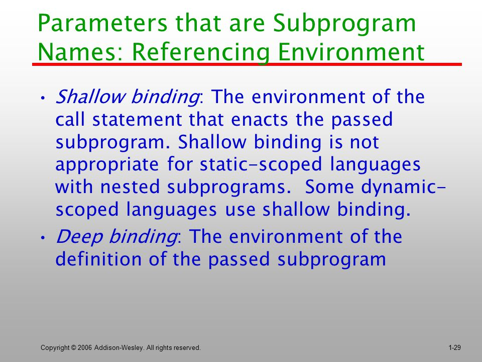 Parameters that are Subprogram Names: Referencing Environment