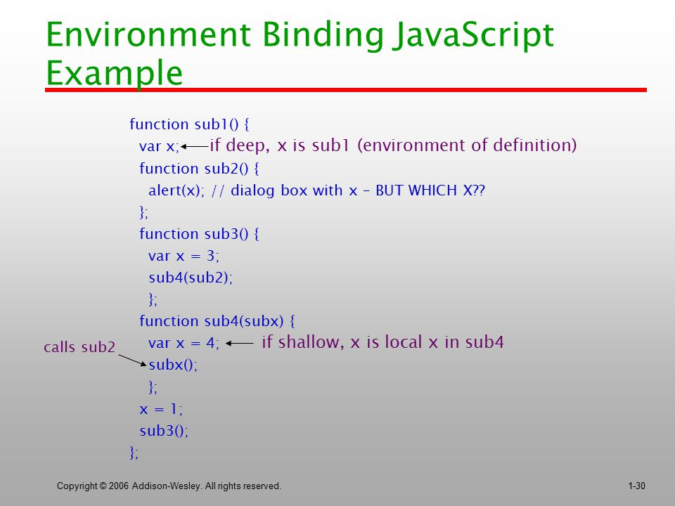 Environment Binding JavaScript Example