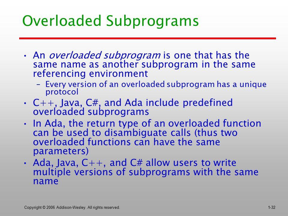 Overloaded Subprograms