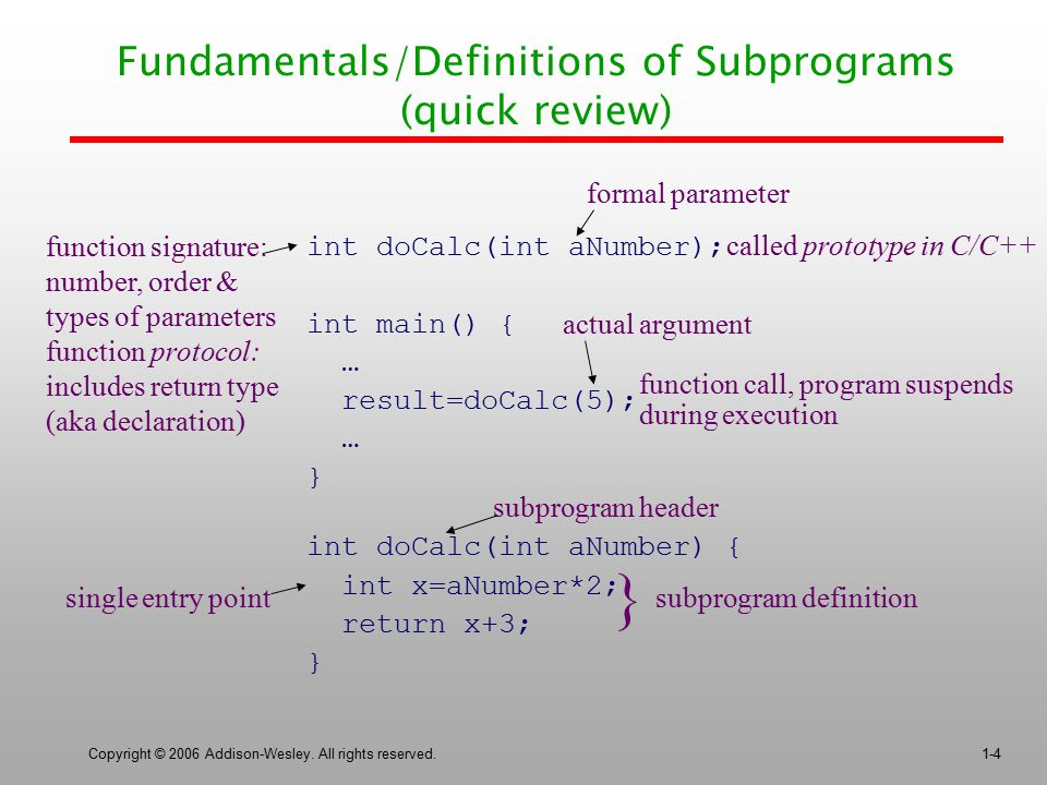 Fundamentals/Definitions of Subprograms (quick review)