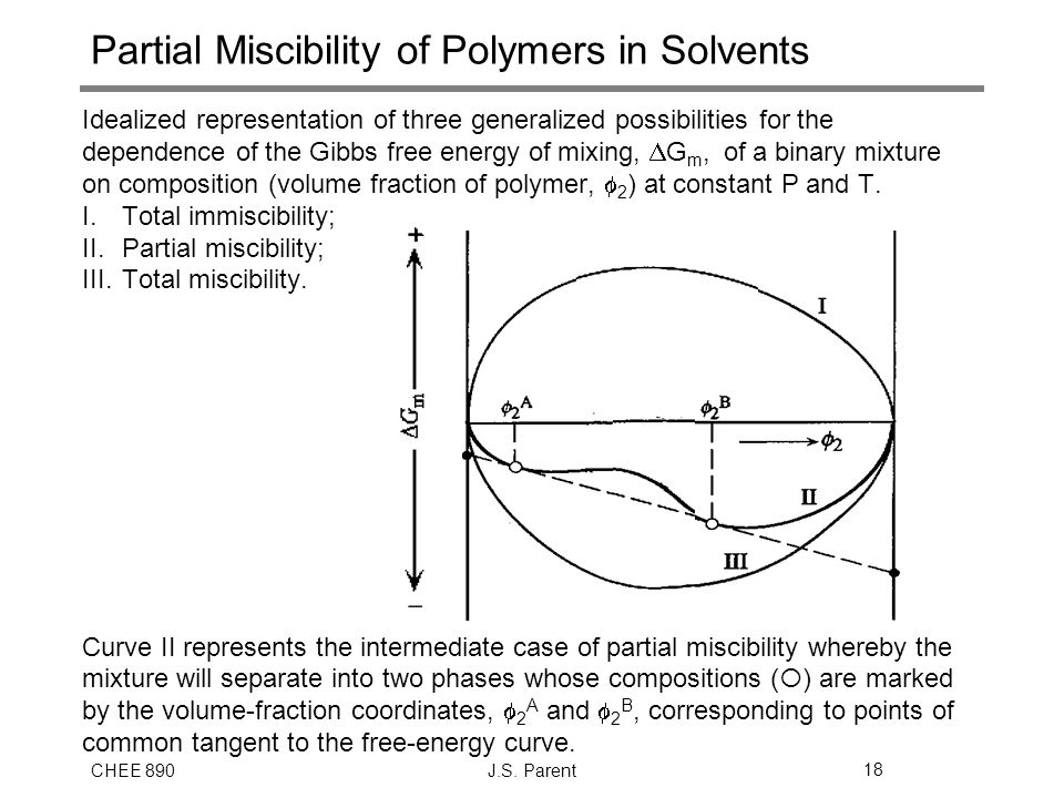 Partial Miscibility of Polymers in Solvents