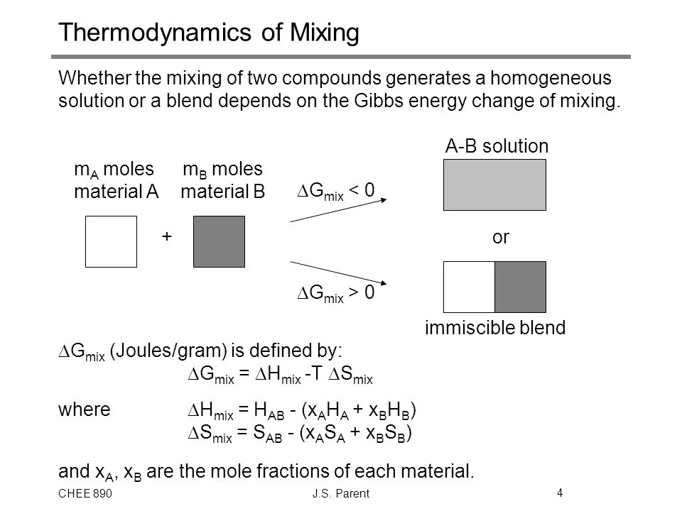 Thermodynamics of Mixing