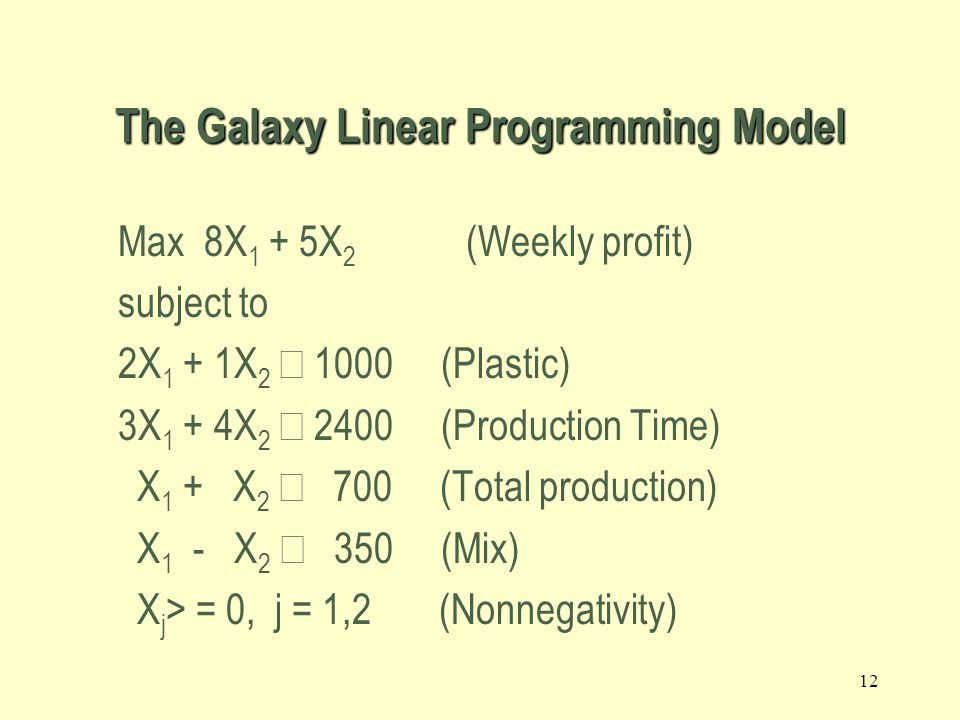 The Galaxy Linear Programming Model