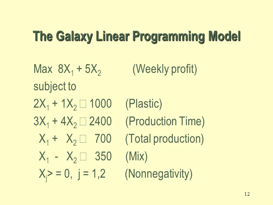 The Galaxy Linear Programming Model