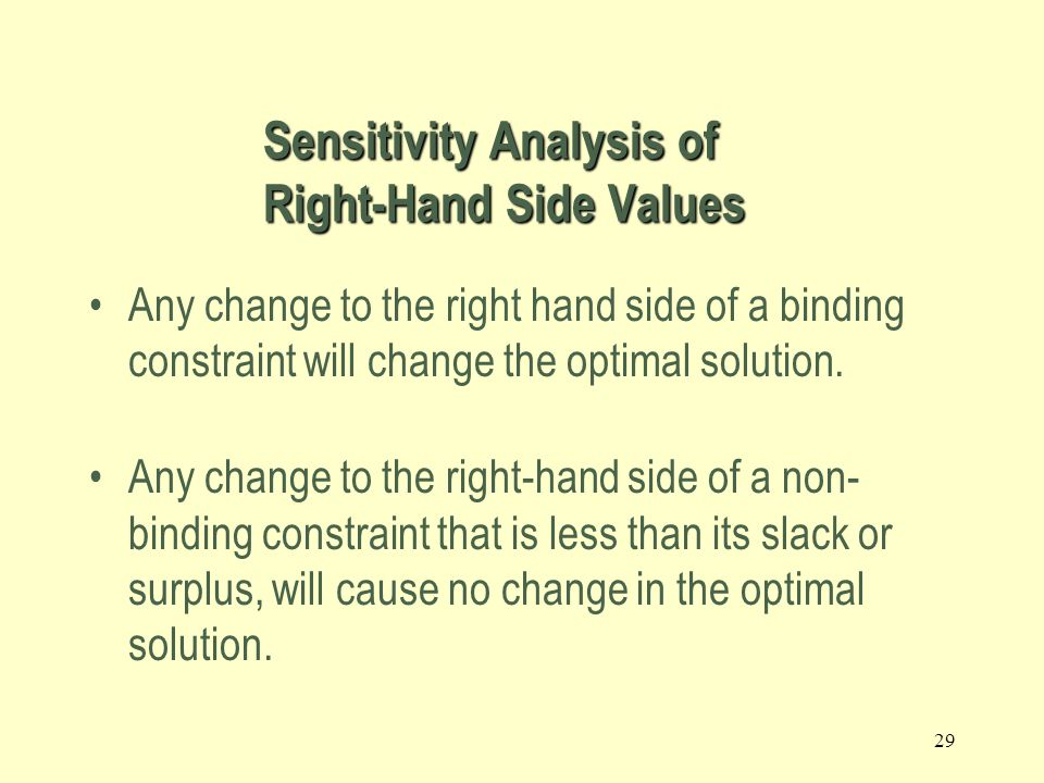 Sensitivity Analysis of Right-Hand Side Values